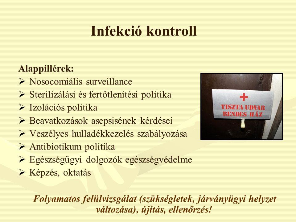 Infekció kontroll Alappillérek: Nosocomiális surveillance