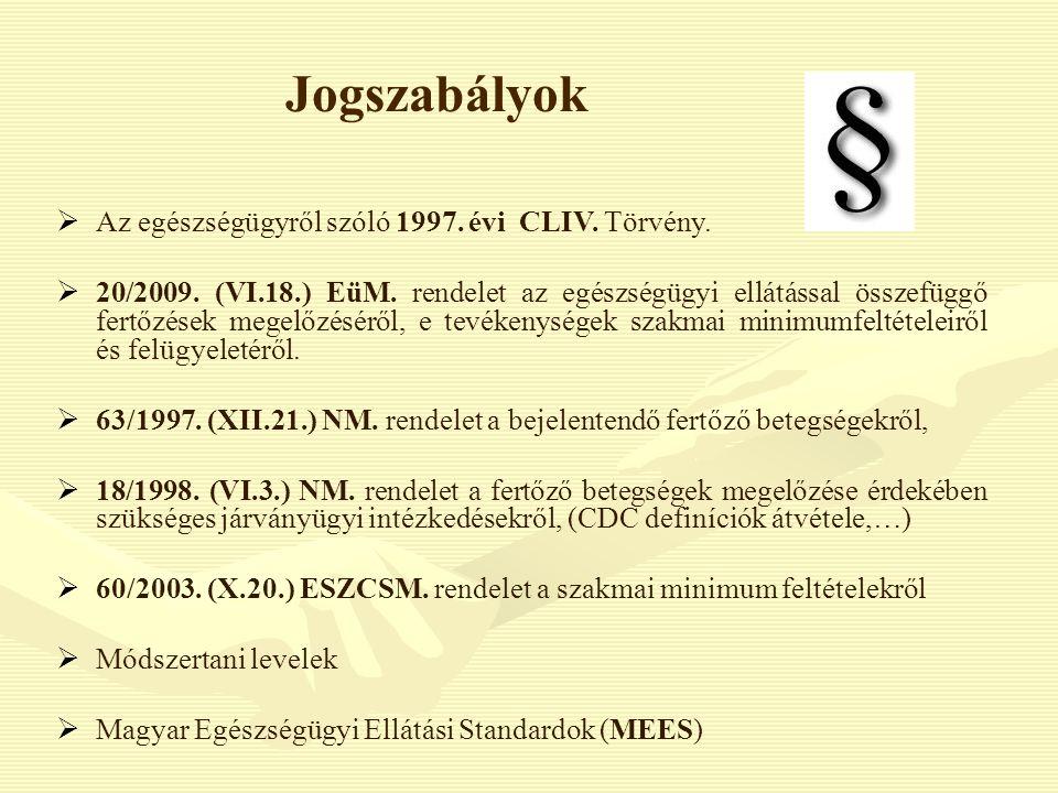 Jogszabályok Az egészségügyről szóló 1997. évi CLIV. Törvény.