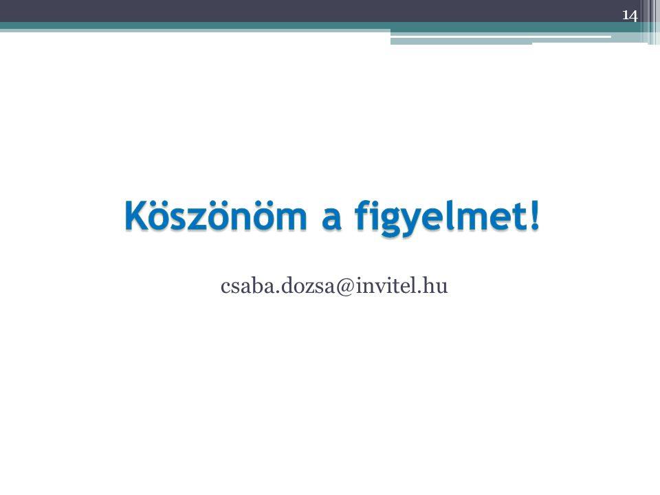 Köszönöm a figyelmet! csaba.dozsa@invitel.hu