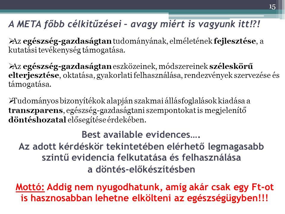 Best available evidences…. a döntés-előkészítésben