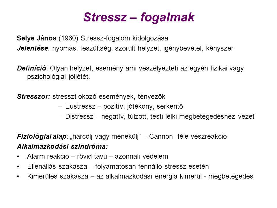 Stressz – fogalmak Selye János (1960) Stressz-fogalom kidolgozása
