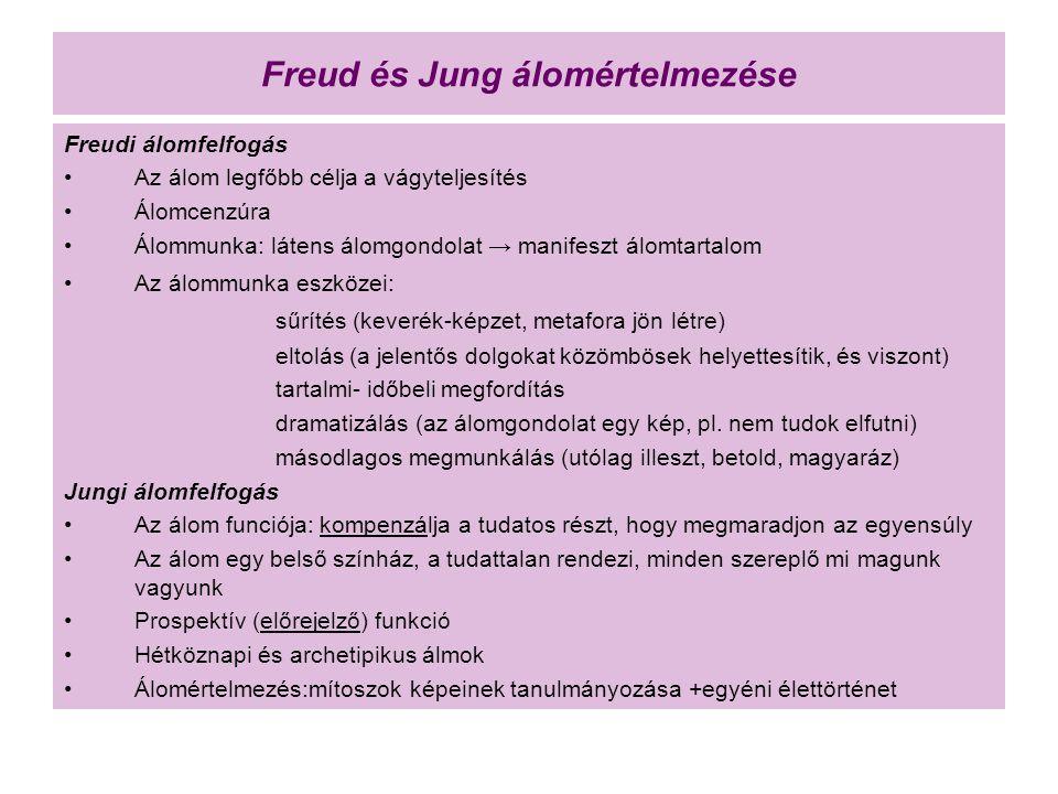 Freud és Jung álomértelmezése