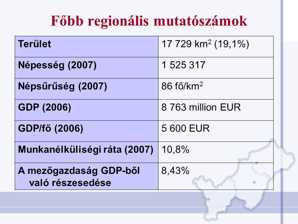 Főbb regionális mutatószámok
