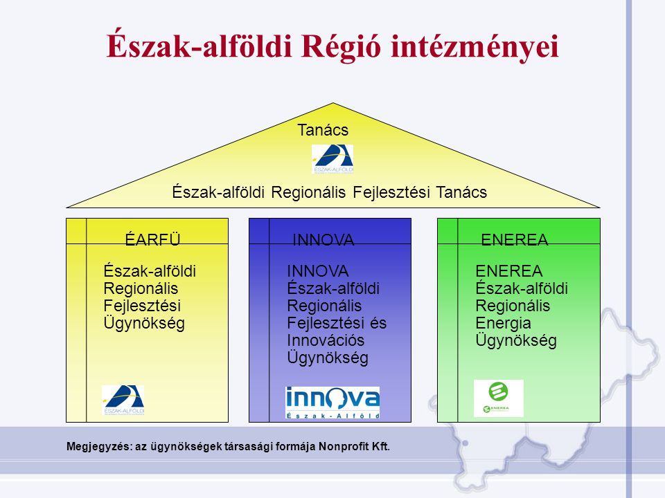 Észak-alföldi Régió intézményei