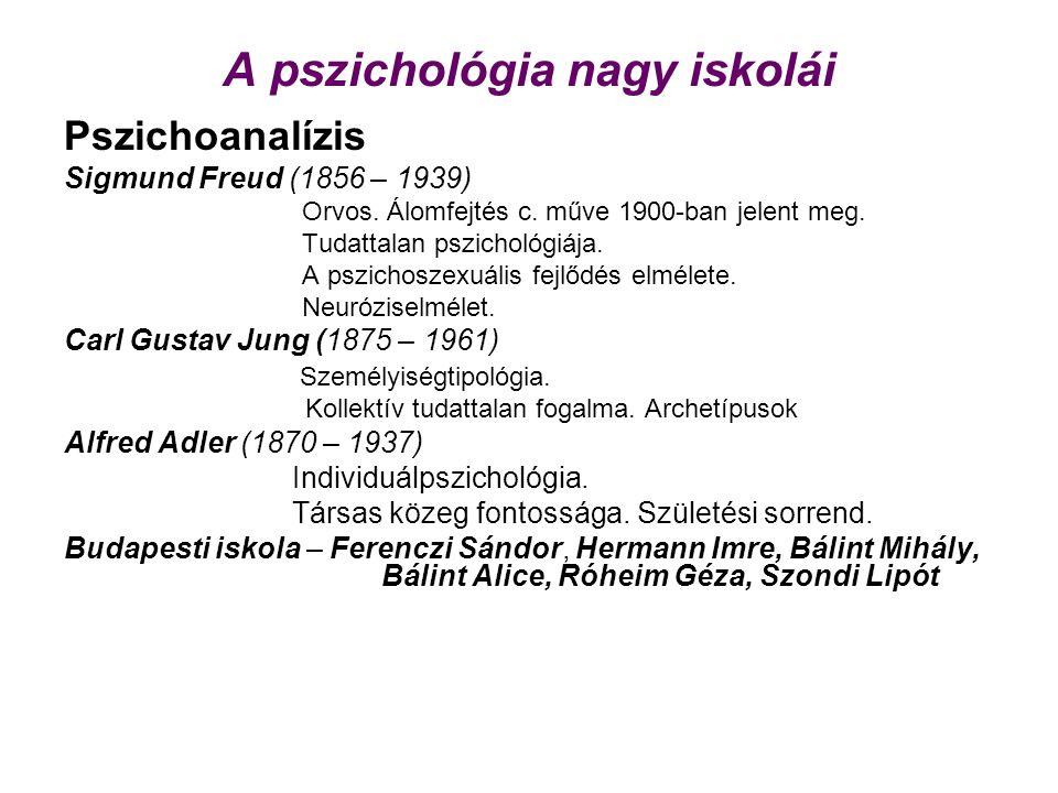 A pszichológia nagy iskolái