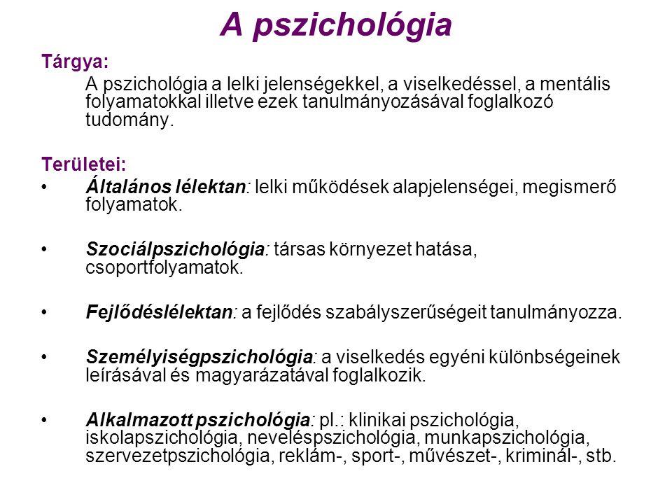 A pszichológia Tárgya: