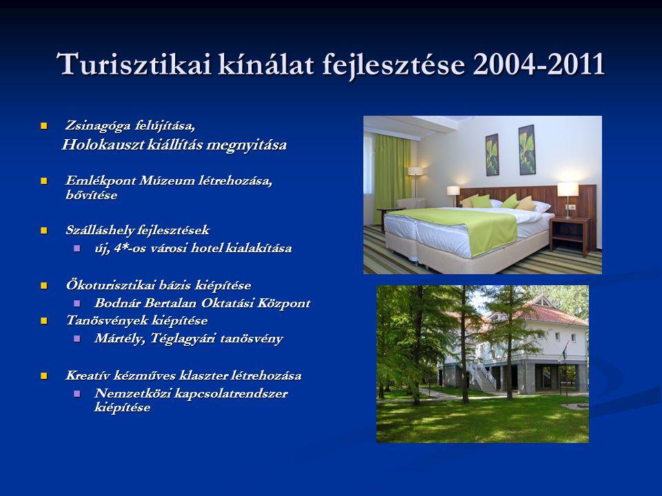 Turisztikai kínálat fejlesztése 2004-2011