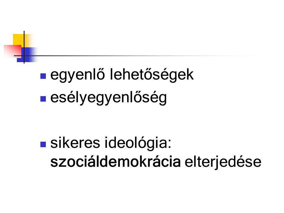 egyenlő lehetőségek esélyegyenlőség sikeres ideológia: szociáldemokrácia elterjedése