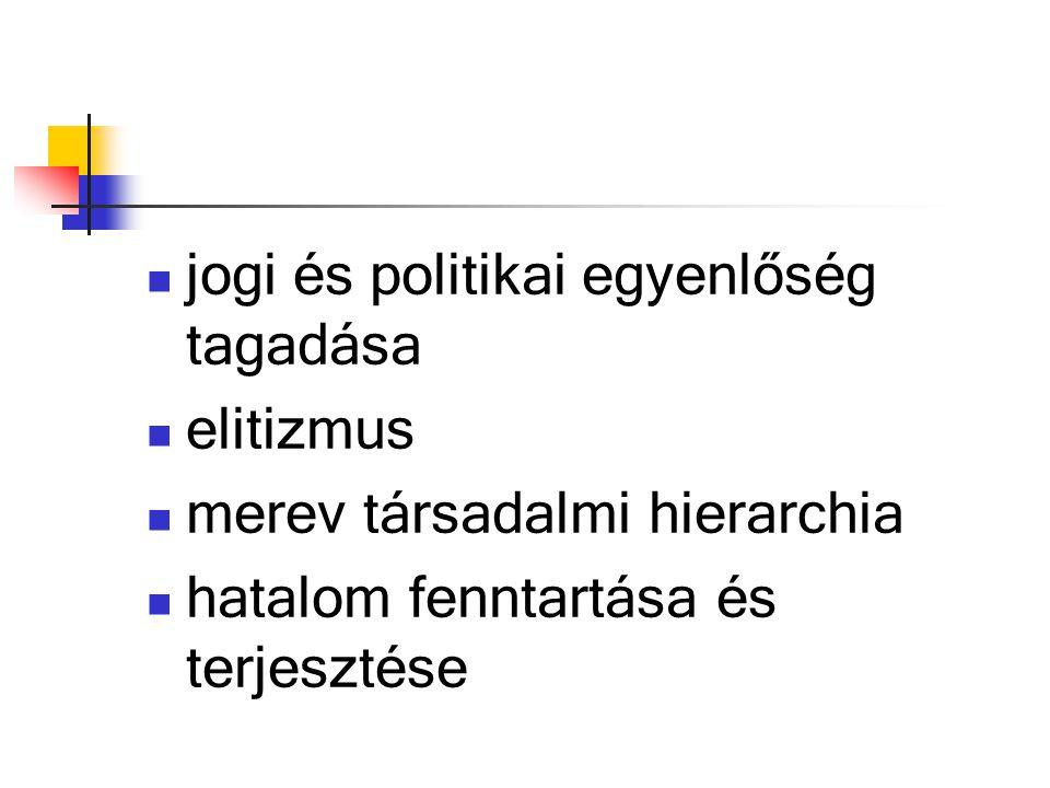 jogi és politikai egyenlőség tagadása