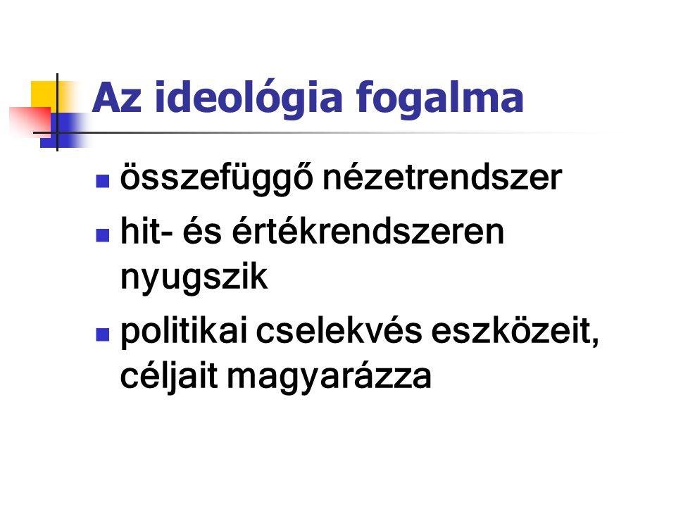 Az ideológia fogalma összefüggő nézetrendszer