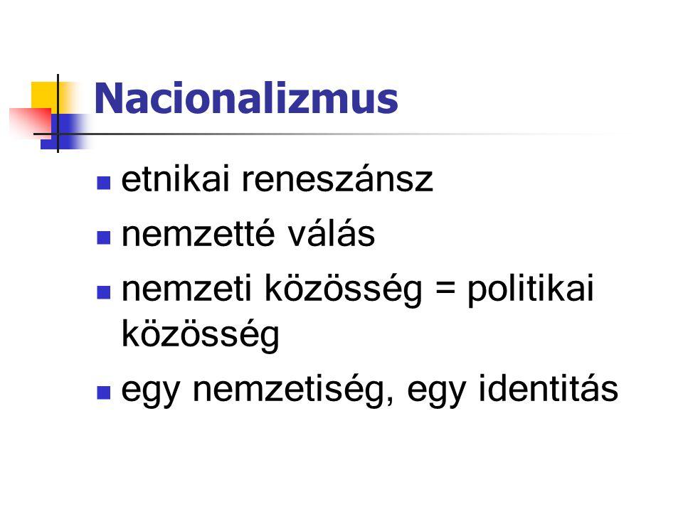 Nacionalizmus etnikai reneszánsz nemzetté válás