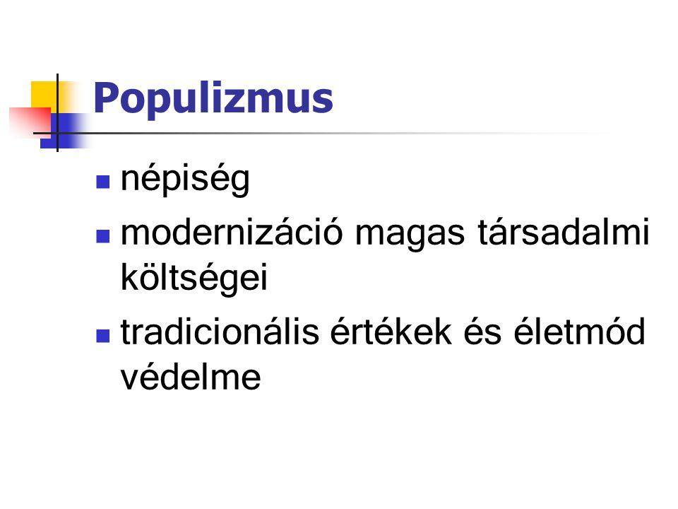 Populizmus népiség modernizáció magas társadalmi költségei