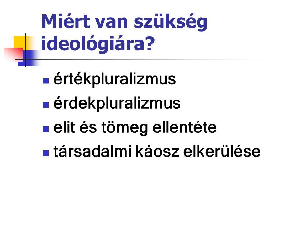 Miért van szükség ideológiára