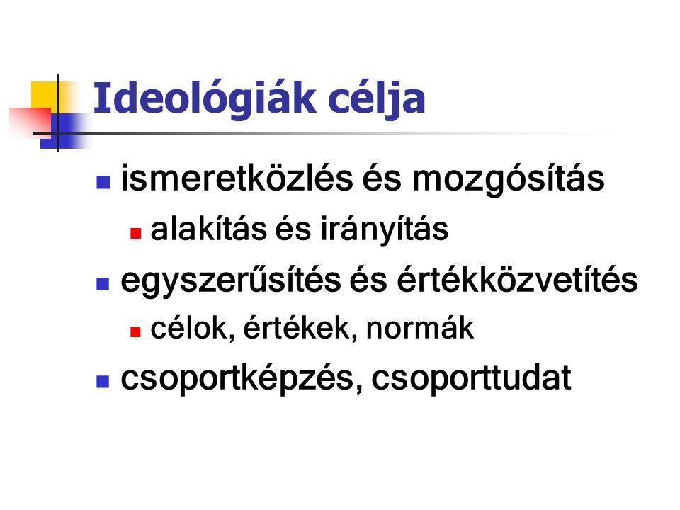 Ideológiák célja ismeretközlés és mozgósítás