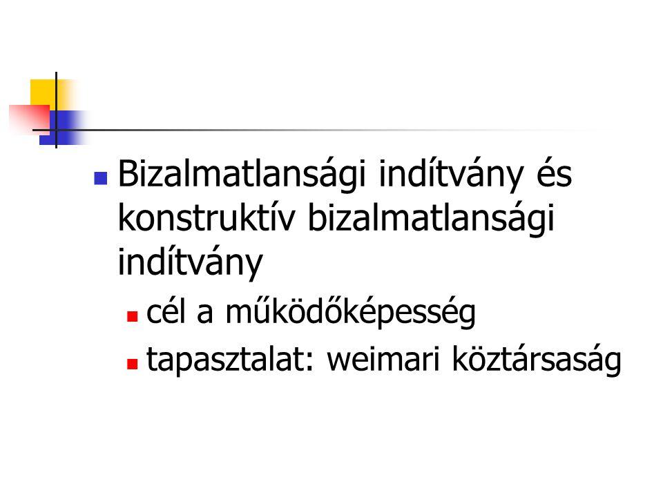 Bizalmatlansági indítvány és konstruktív bizalmatlansági indítvány