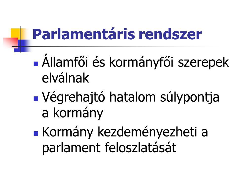 Parlamentáris rendszer