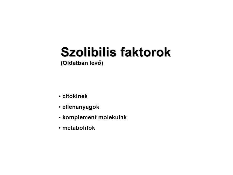 Szolibilis faktorok (Oldatban levő) citokinek ellenanyagok