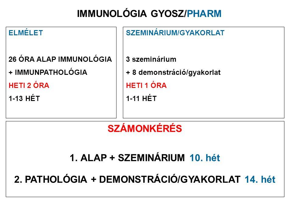 IMMUNOLÓGIA GYOSZ/PHARM 2. PATHOLÓGIA + DEMONSTRÁCIÓ/GYAKORLAT 14. hét