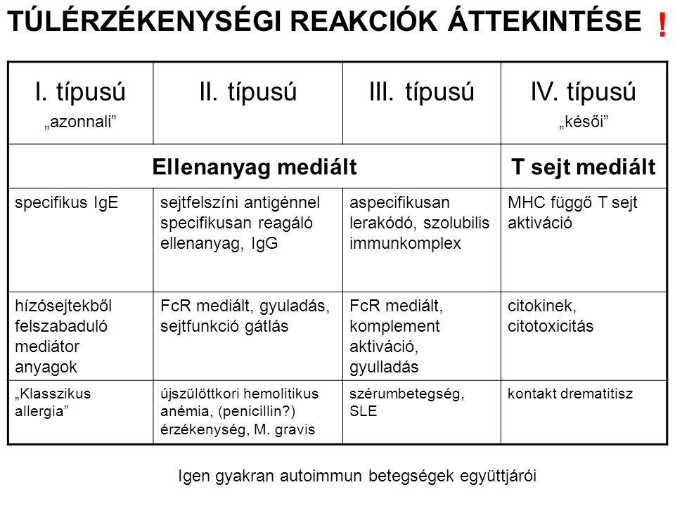 ! TÚLÉRZÉKENYSÉGI REAKCIÓK ÁTTEKINTÉSE I. típusú II. típusú