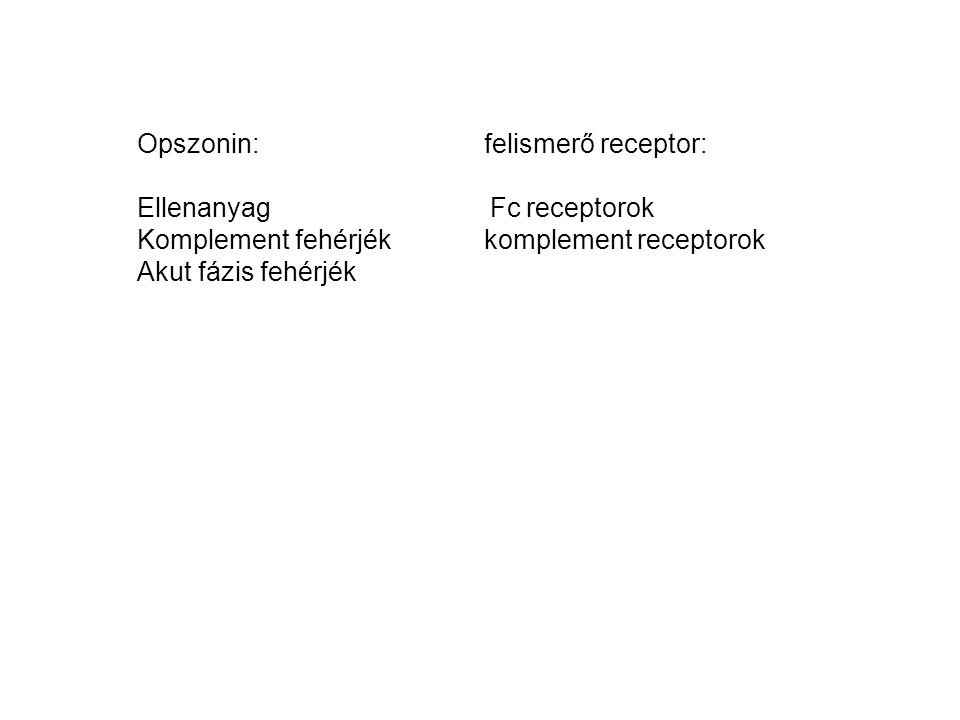 Opszonin: felismerő receptor: