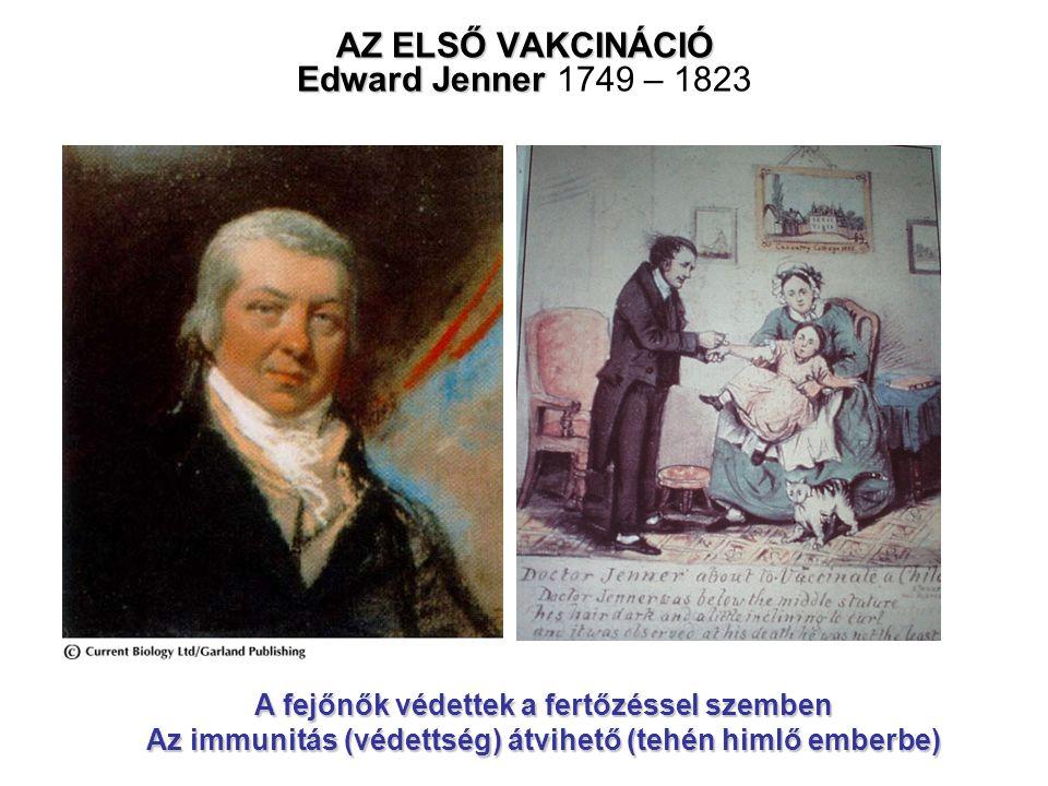AZ ELSŐ VAKCINÁCIÓ Edward Jenner 1749 – 1823