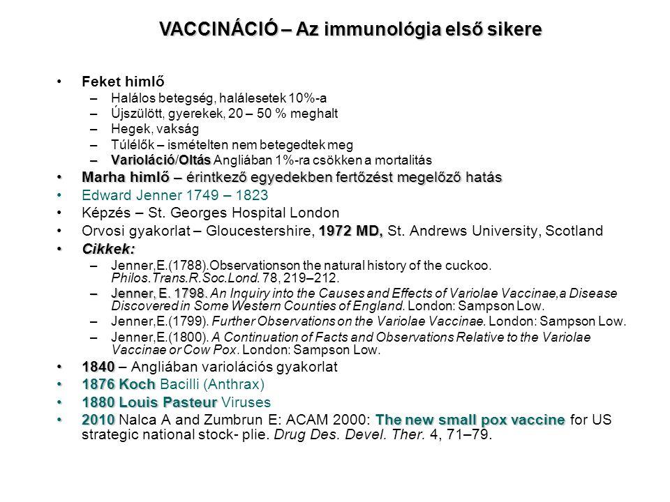 VACCINÁCIÓ – Az immunológia első sikere