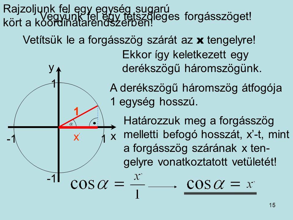 Rajzoljunk fel egy egység sugarú kört a koordinátarendszerben!