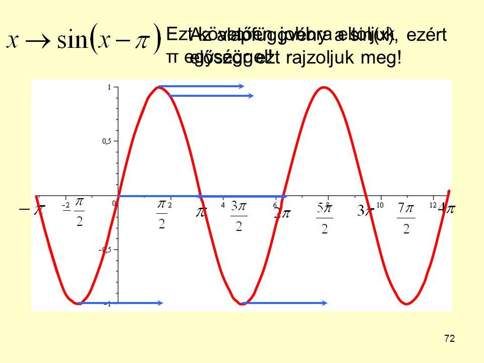 Ezt követően jobbra eltoljuk π egységgel!
