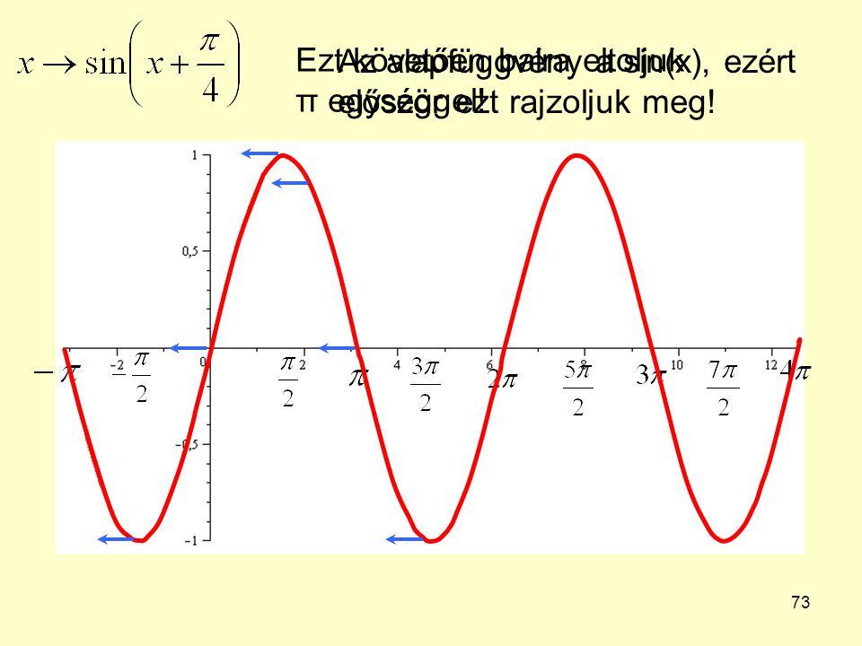 Ezt követően balra eltoljuk π egységgel!