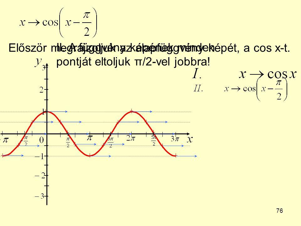 Először megrajzoljuk az alapfüggvény képét, a cos x-t.