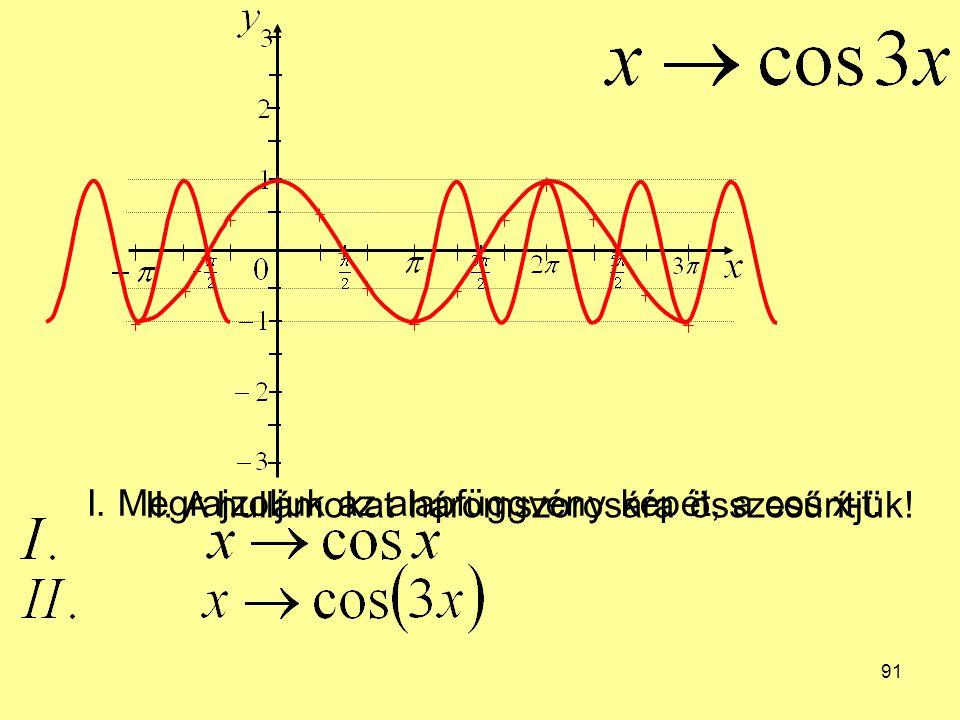 I. Megrajzoljuk az alapfüggvény képét, a cos x-t: