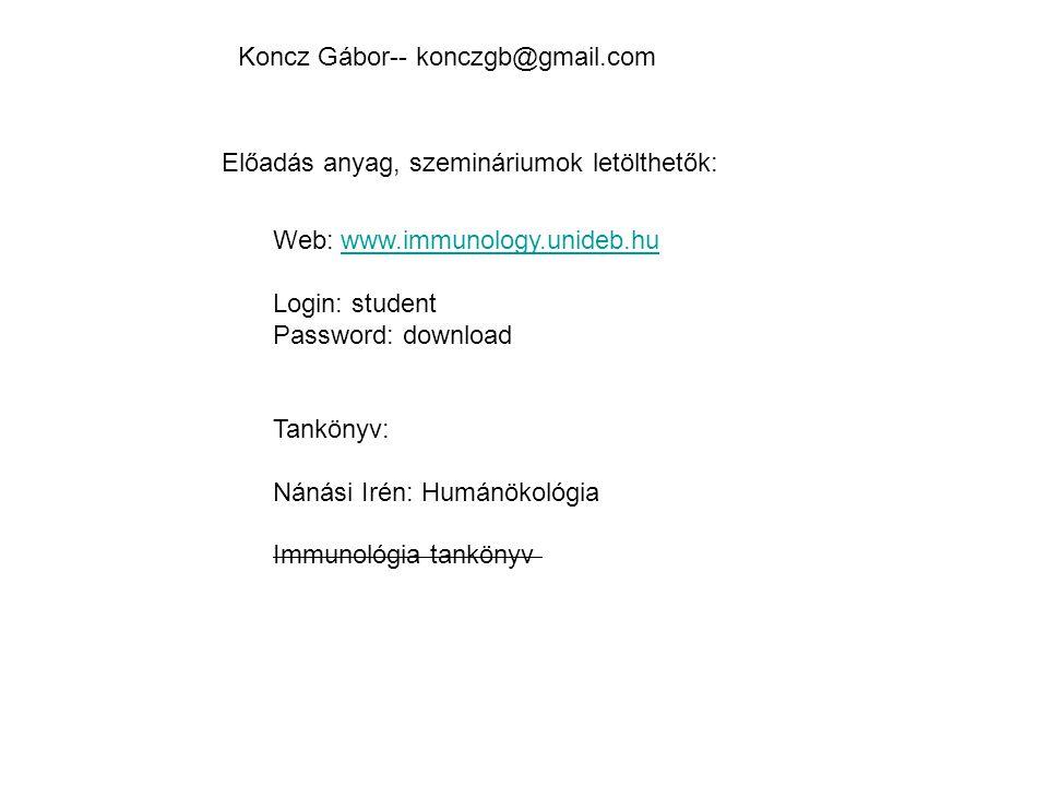 Koncz Gábor-- konczgb@gmail.com