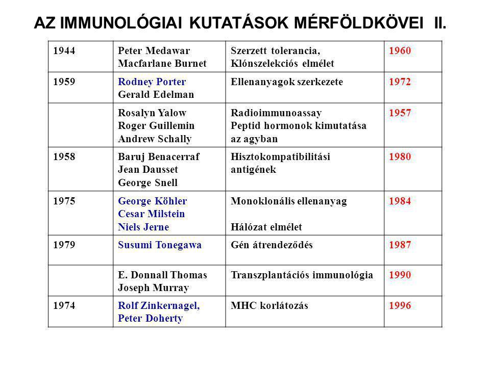 AZ IMMUNOLÓGIAI KUTATÁSOK MÉRFÖLDKÖVEI II.