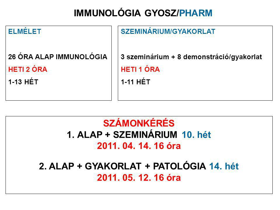 IMMUNOLÓGIA GYOSZ/PHARM 2. ALAP + GYAKORLAT + PATOLÓGIA 14. hét