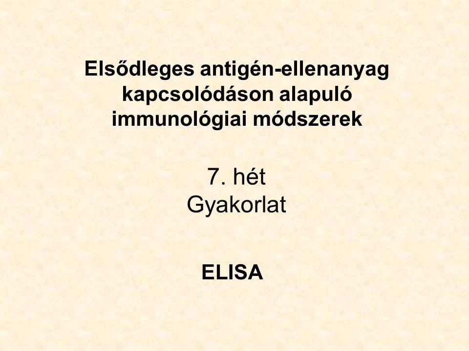 Elsődleges antigén-ellenanyag kapcsolódáson alapuló immunológiai módszerek