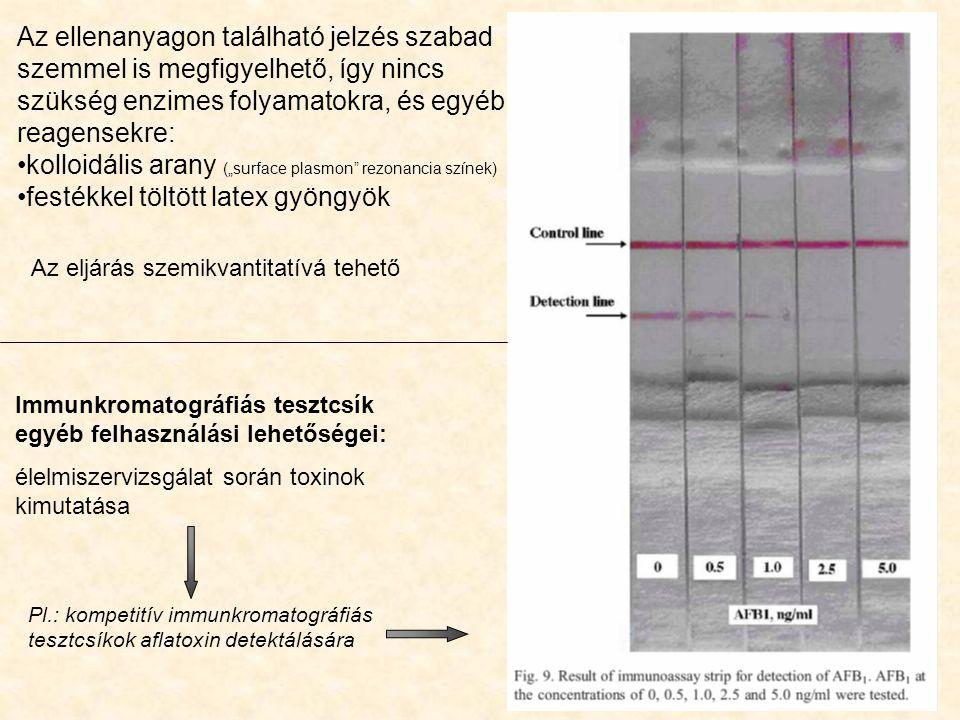 """kolloidális arany (""""surface plasmon rezonancia színek)"""