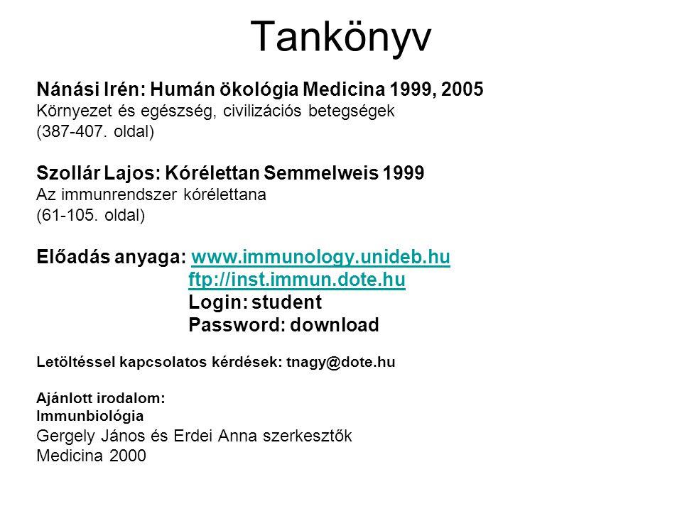 Tankönyv Nánási Irén: Humán ökológia Medicina 1999, 2005
