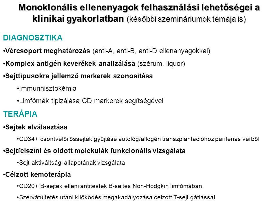 Monoklonális ellenenyagok felhasználási lehetőségei a klinikai gyakorlatban (későbbi szemináriumok témája is)