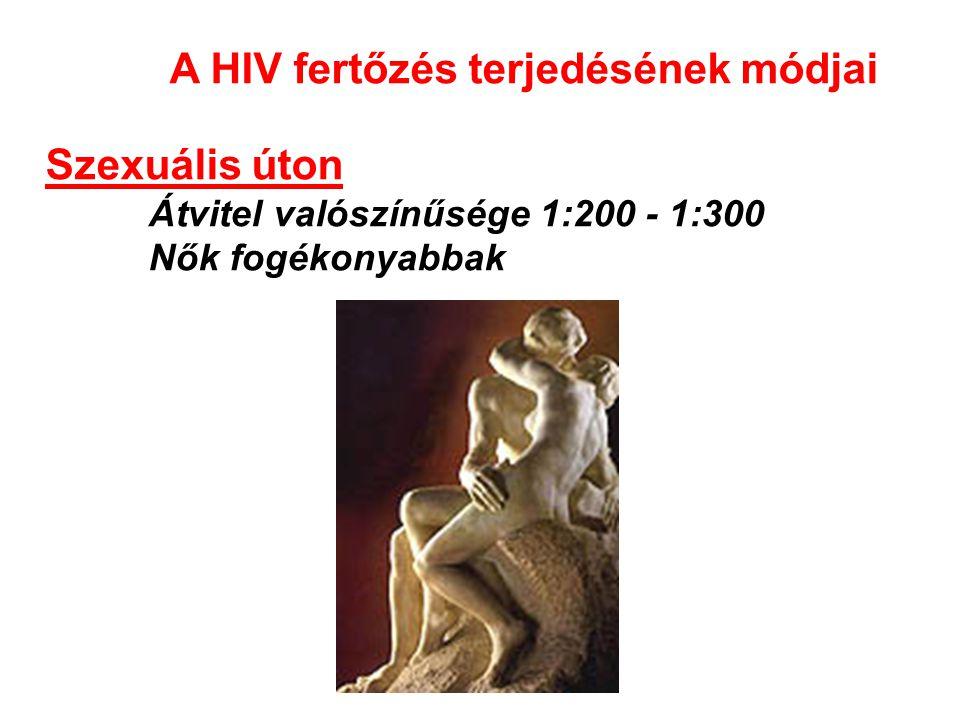 Szexuális úton A HIV fertőzés terjedésének módjai