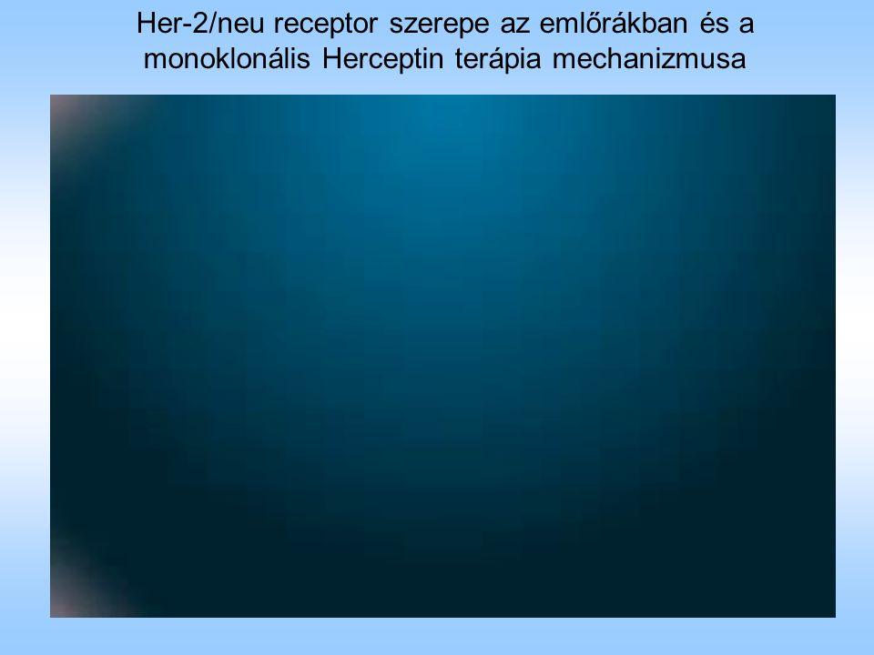 Her-2/neu receptor szerepe az emlőrákban és a monoklonális Herceptin terápia mechanizmusa