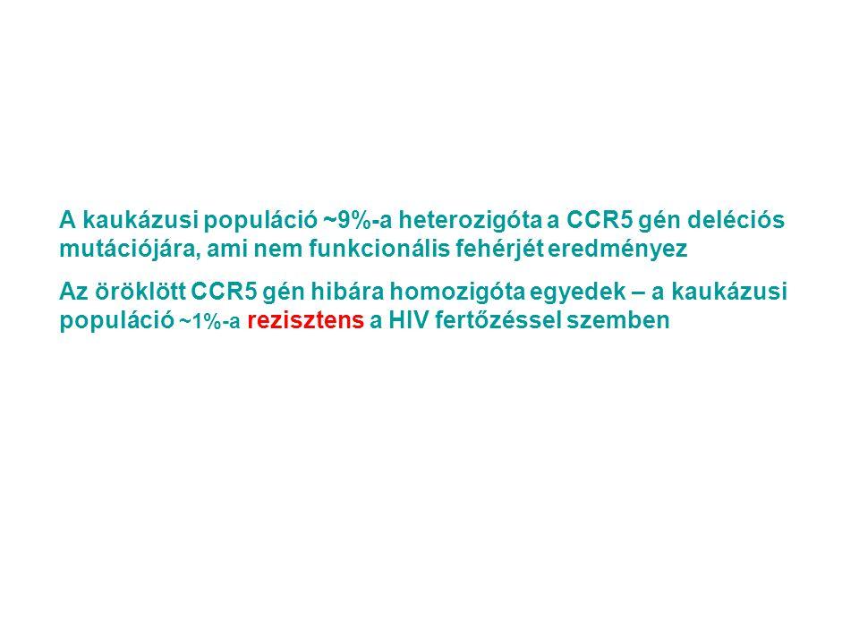 A kaukázusi populáció ~9%-a heterozigóta a CCR5 gén deléciós mutációjára, ami nem funkcionális fehérjét eredményez