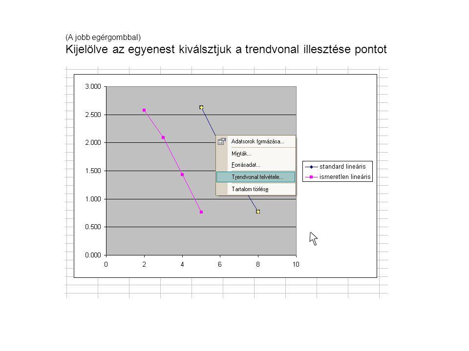 Kijelölve az egyenest kiválsztjuk a trendvonal illesztése pontot