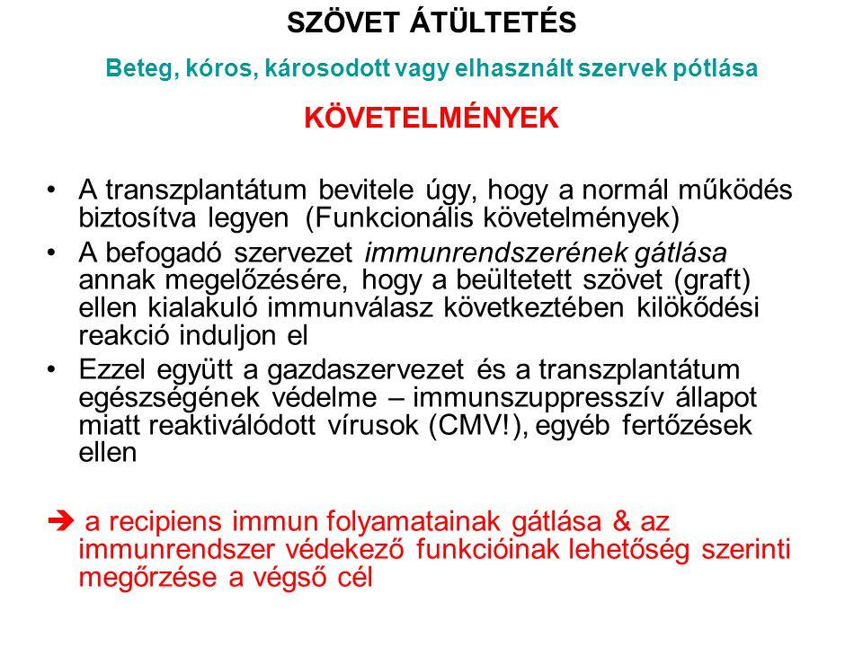 Beteg, kóros, károsodott vagy elhasznált szervek pótlása