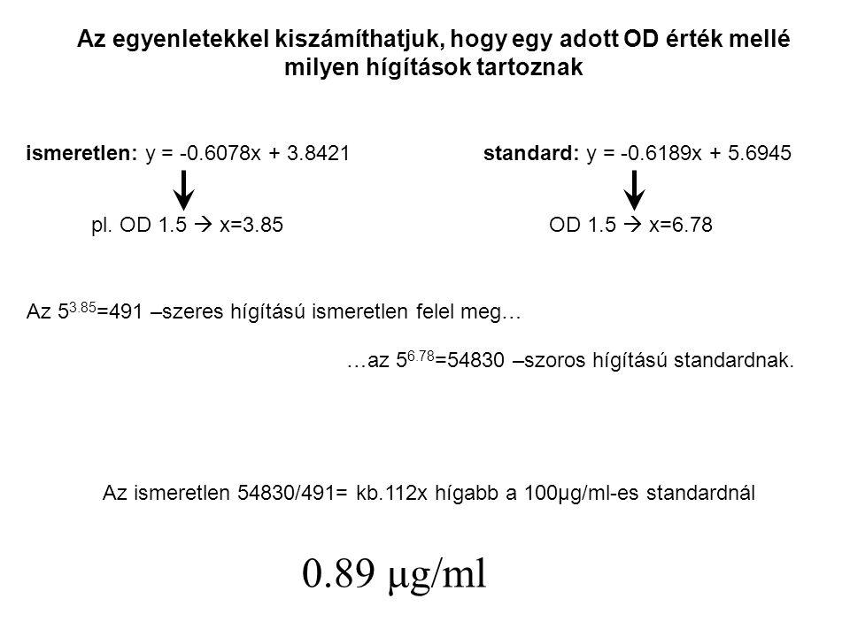 Az egyenletekkel kiszámíthatjuk, hogy egy adott OD érték mellé milyen hígítások tartoznak