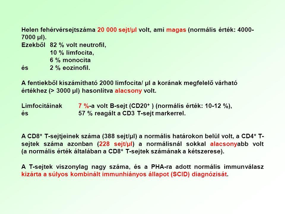 Helen fehérvérsejtszáma 20 000 sejt/μl volt, ami magas (normális érték: 4000-7000 μl).