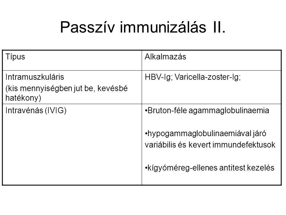 Passzív immunizálás II.