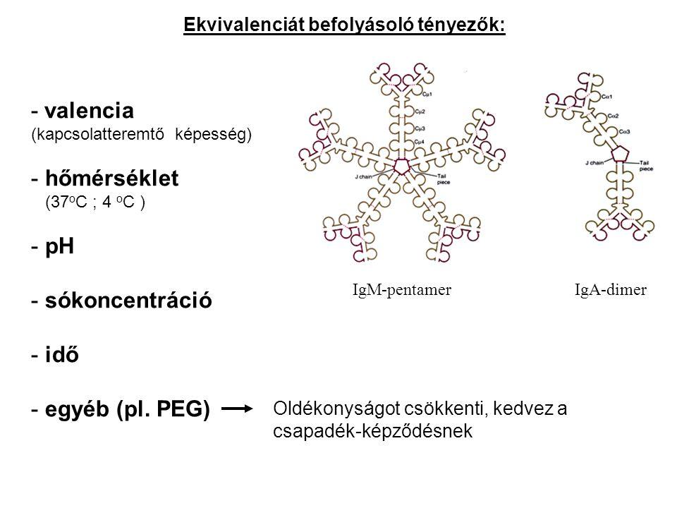 - valencia hőmérséklet pH sókoncentráció idő egyéb (pl. PEG)