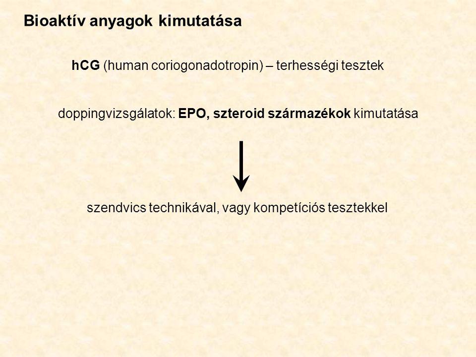 Bioaktív anyagok kimutatása