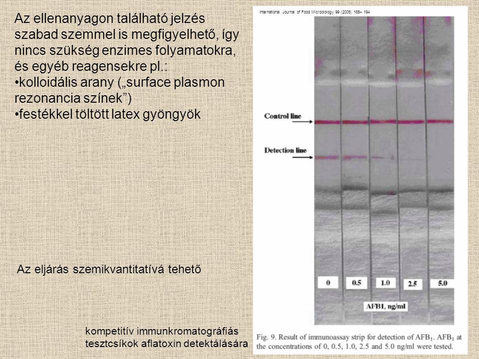 """kolloidális arany (""""surface plasmon rezonancia színek )"""