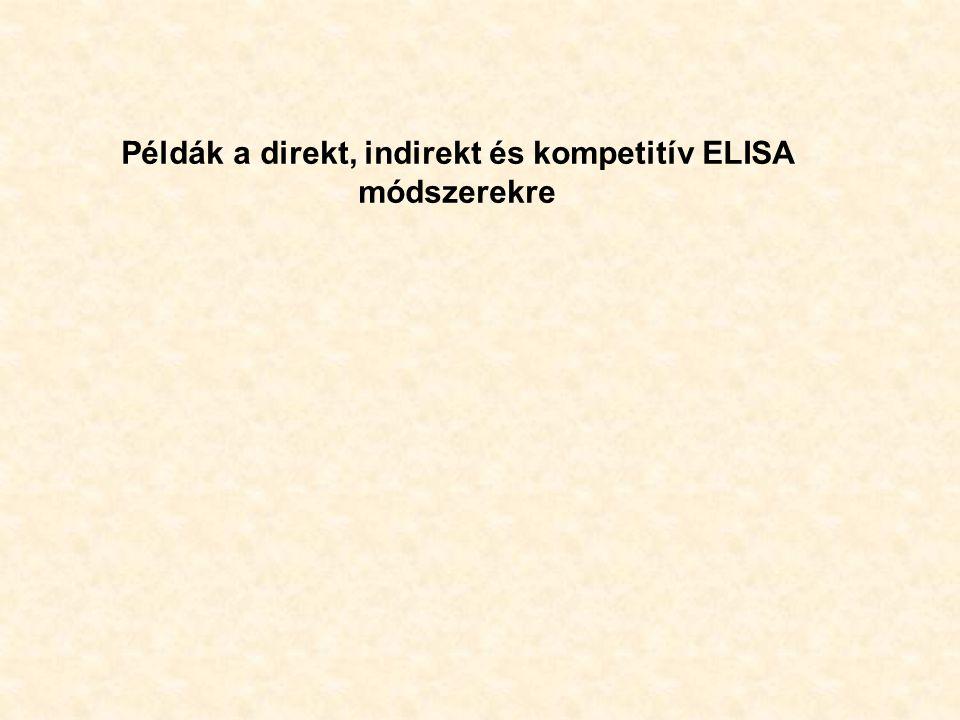 Példák a direkt, indirekt és kompetitív ELISA módszerekre